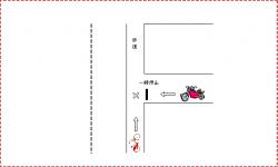 交通事故_バイクと車_出会い頭_過失割合